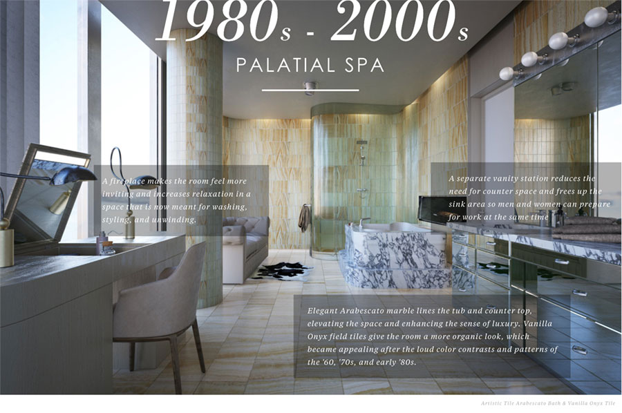 1980 2000s bathroom design